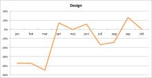 Sepaf Innovation Index för oktober 2012