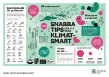 Bordstablett för yngre åldrar - klimatsmart vecka