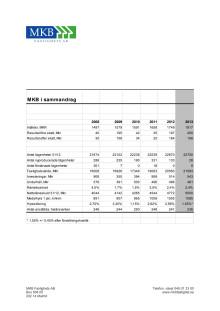 MKB i sammandrag 2008-2013