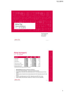 Atria Oyj Q4 2014 esitys