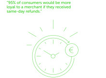 95 percent of consumers remain loyal to a brand  with same-day refunds, study finds