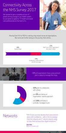 BT Ingenium Report Infographic