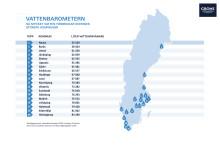 GROHEs Vattenbarometer: Helsingborg sämst på att hushålla med vatten – Nacka i toppen