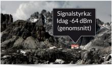 Stabil 4G-router? -Behövs verkligen routerövervakning?