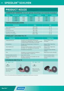 Nieuw Norton SG Blaze Speedlok® schuurschijven - Aanbevolen Toerental