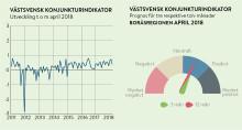 Optimism i Borås och företagsklimatet blir allt bättre