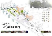 Skiss planer utveckling av Hjällbo torg