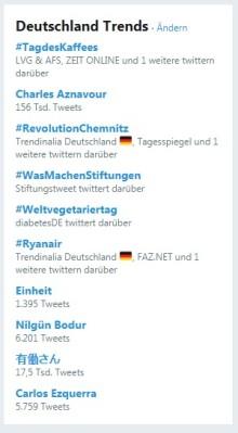 Trending Topic auf Twitter: #WasMachenStiftungen hat es geschafft!