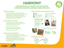 HARMONY OUR PROGRAM TO CHANGE THE WAY WHEAT IS GROWN IN EUROPE AND BAKE GREAT BISCUITS