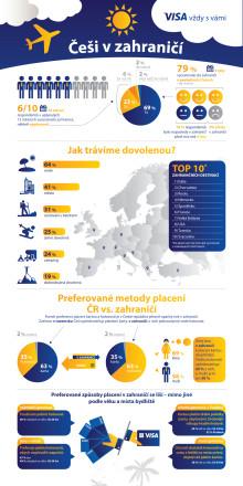 Infografika - Češi v zahraničí