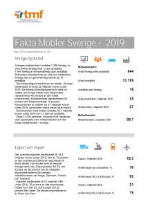 Preliminär årsstatistik möbler - 2019