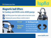 New Magnetic ball lifters for  Tapflo Sanitary and EHEDG series AODD pumps