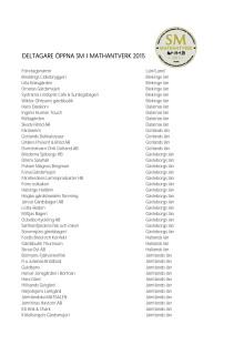 Tävlande företag på Öppna SM i Mathantverk 2015, länsvis