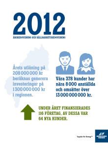 Årsredovisning & hållbarhetsredovisning 2012