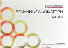 Bemanningsindikatorn Q3 2013