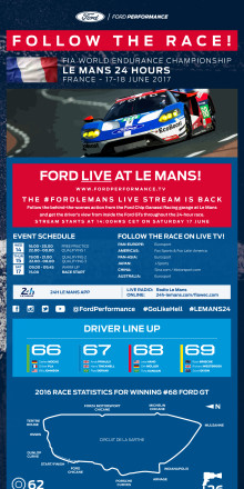 FORD LIVE AT LE MANS!