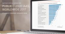 Cloud-udbyder anerkendes i international rapport