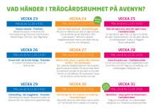 Veckoschema Poseidon på Gothenburg Green World