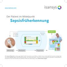 Der Patient im Mittelpunkt: Sepsisfrüherkennung