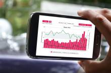 App för högre energimedvetenhet