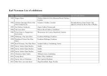 Lista över utställningar