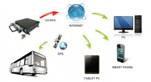 Solution and Application of Video Surveillance Video System | ET&T Technology, Professional Car Security Monitoring System