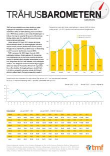Trähusbarometern aug 2013