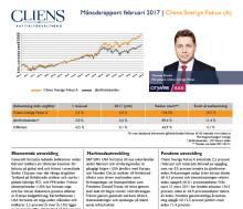 Cliens Kapitalförvaltning - Månadsbrev för februari