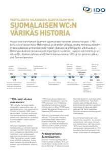 Suomalaisen wc:n värikäs historia