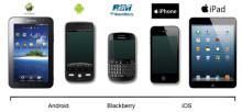 Tabernus DataWipe Mobile Phone Data Erasure Product Update Released