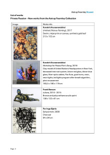 List of Works - Private Passion – New Acquisitions in the Astrup Fearnley Collection