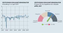 Västsvenska Handelskammaren tar tempen på den västsvenska exporten