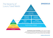 The hierarchy of luxury travel needs