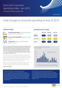 Irish consumer spending flat in January
