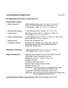 Zahlen und Daten zum Landeswettbewerb Bayern 2015