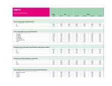 Resultat Stena Lines Bilsemesterapport 2014