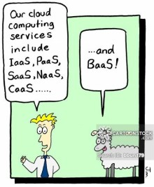 SaaS is the New Black! Are you following the trends??