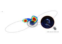 Nya forskningsresultat av gasjättens Saturnus atmosfär publiceras i Science