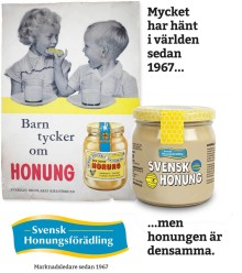 Svensk Honungsförädling inleder samarbete med Movement