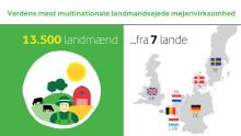 13.500 landmænd fra 7 lande ejer Arla Foods