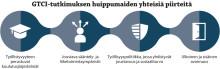 Tutkimus: Suomi sijoittui huippuosaajien houkuttelussa kansainvälisesti kuudenneksi