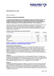 Panalpina verbessert Profitabilität