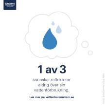 GROHEs Vattenbarometer: Var tredje svensk reflekterar aldrig över sin vattenförbrukning