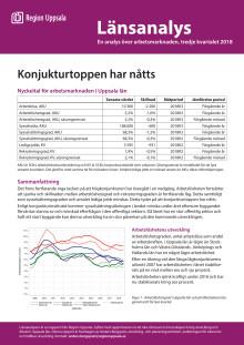 Länsanalys arbetsmarknad, kvartal 3 2018
