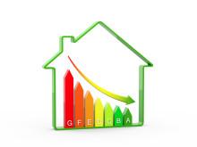 Ökat behov av energieffektivisering av bostäder
