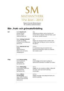 Vinnarlista SM i Mathantverk 2013, uppdaterad