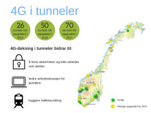 Mobilpuls: 50 tunneler får 4G i år