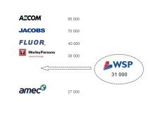 """WSP blir en av """"top-5"""" bland världens största teknikkonsulter – förvärvar Parsons Brinckerhoff"""