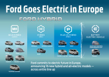 Ford Goes Electric