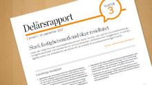 Akademiska Hus delårsrapport 1 januari – 30 september 2017